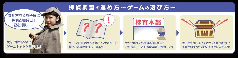ナゾトキゲームの進め方(修正)